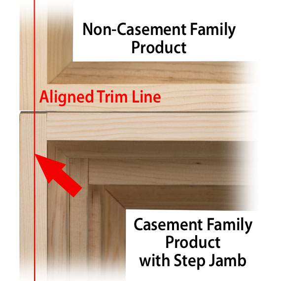 Illustration - Aligned Trim Line